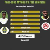 Paul-Jose M'Poku vs Faiz Selemani h2h player stats