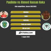 Paulinho vs Ahmed Hassan Koka h2h player stats