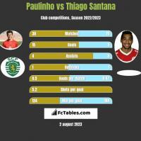 Paulinho vs Thiago Santana h2h player stats