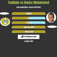 Paulinho vs Nasiru Mohammed h2h player stats