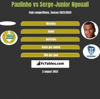 Paulinho vs Serge-Junior Ngouali h2h player stats