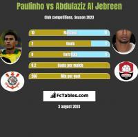 Paulinho vs Abdulaziz Al Jebreen h2h player stats