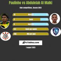 Paulinho vs Abdulelah Al Malki h2h player stats