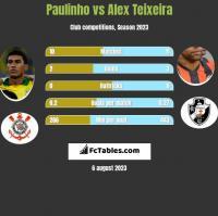 Paulinho vs Alex Teixeira h2h player stats