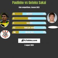 Paulinho vs Gotoku Sakai h2h player stats