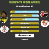 Paulinho vs Nemanja Gudelj h2h player stats