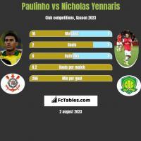 Paulinho vs Nicholas Yennaris h2h player stats