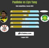 Paulinho vs Liyn Yang h2h player stats