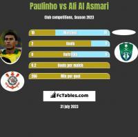 Paulinho vs Ali Al Asmari h2h player stats
