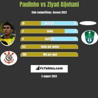 Paulinho vs Ziyad Aljohani h2h player stats