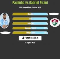 Paulinho vs Gabriel Pirani h2h player stats