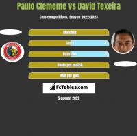 Paulo Clemente vs David Texeira h2h player stats