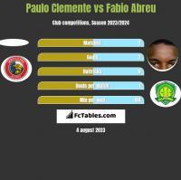 Paulo Clemente vs Fabio Abreu h2h player stats