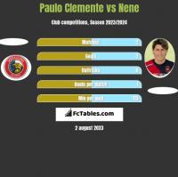 Paulo Clemente vs Nene h2h player stats