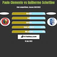 Paulo Clemente vs Guilherme Schettine h2h player stats