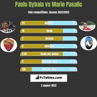 Paulo Dybala vs Mario Pasalic h2h player stats