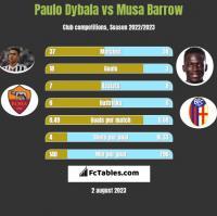 Paulo Dybala vs Musa Barrow h2h player stats