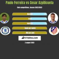 Paulo Ferreira vs Cesar Azpilicueta h2h player stats
