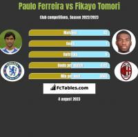 Paulo Ferreira vs Fikayo Tomori h2h player stats