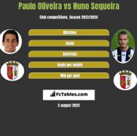 Paulo Oliveira vs Nuno Sequeira h2h player stats