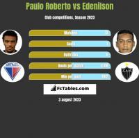 Paulo Roberto vs Edenilson h2h player stats