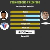 Paulo Roberto vs Ederson h2h player stats