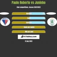 Paulo Roberto vs Juninho h2h player stats