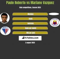 Paulo Roberto vs Mariano Vazquez h2h player stats
