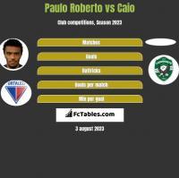 Paulo Roberto vs Caio h2h player stats