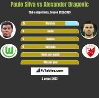 Paulo Silva vs Alexander Dragovic h2h player stats