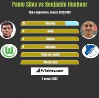 Paulo Silva vs Benjamin Huebner h2h player stats