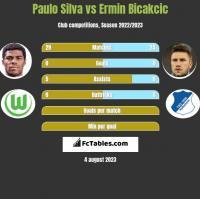 Paulo Silva vs Ermin Bicakcić h2h player stats
