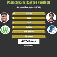 Paulo Silva vs Haavard Nordtveit h2h player stats
