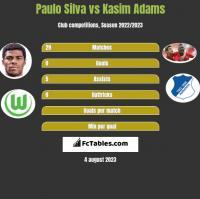 Paulo Silva vs Kasim Adams h2h player stats