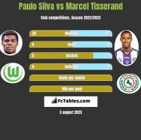 Paulo Silva vs Marcel Tisserand h2h player stats