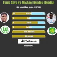 Paulo Silva vs Michael Ngadeu-Ngadjui h2h player stats
