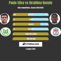 Paulo Silva vs Ibrahima Konate h2h player stats