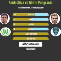 Paulo Silva vs Marin Pongracic h2h player stats
