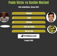 Paulo Victor vs Davide Mariani h2h player stats