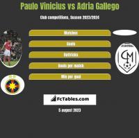 Paulo Vinicius vs Adria Gallego h2h player stats