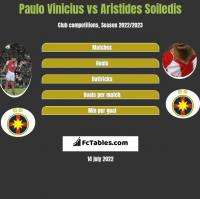 Paulo Vinicius vs Aristides Soiledis h2h player stats