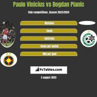 Paulo Vinicius vs Bogdan Planic h2h player stats