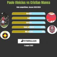Paulo Vinicius vs Cristian Manea h2h player stats