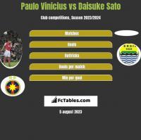 Paulo Vinicius vs Daisuke Sato h2h player stats