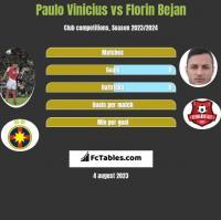 Paulo Vinicius vs Florin Bejan h2h player stats