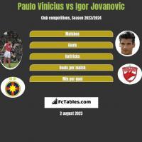 Paulo Vinicius vs Igor Jovanovic h2h player stats