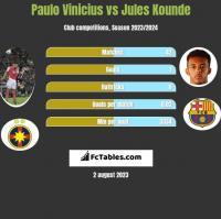 Paulo Vinicius vs Jules Kounde h2h player stats