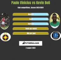 Paulo Vinicius vs Kevin Boli h2h player stats