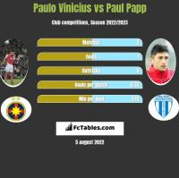 Paulo Vinicius vs Paul Papp h2h player stats