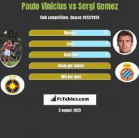 Paulo Vinicius vs Sergi Gomez h2h player stats